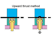 Forming with upward thrust (Option together with in turret bending)